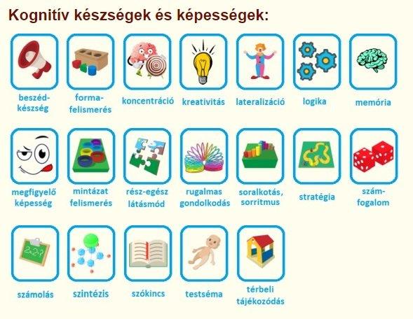 fooldal-gyerekjatek-keszsegek-kognitiv-2