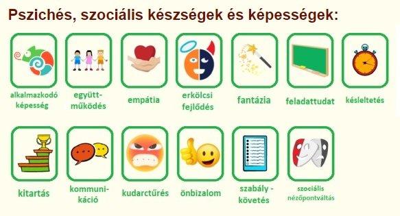 fooldal-gyerekjatek-keszsegek-psziches-szocialis-2